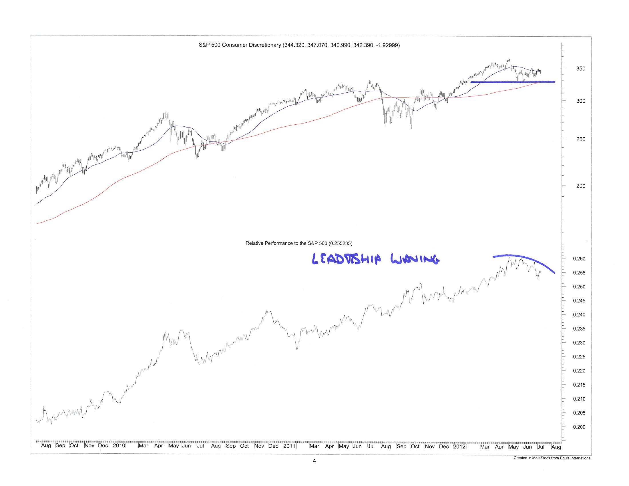 Consumer Discretionary Deep-Dive 07.12.12_Page_04