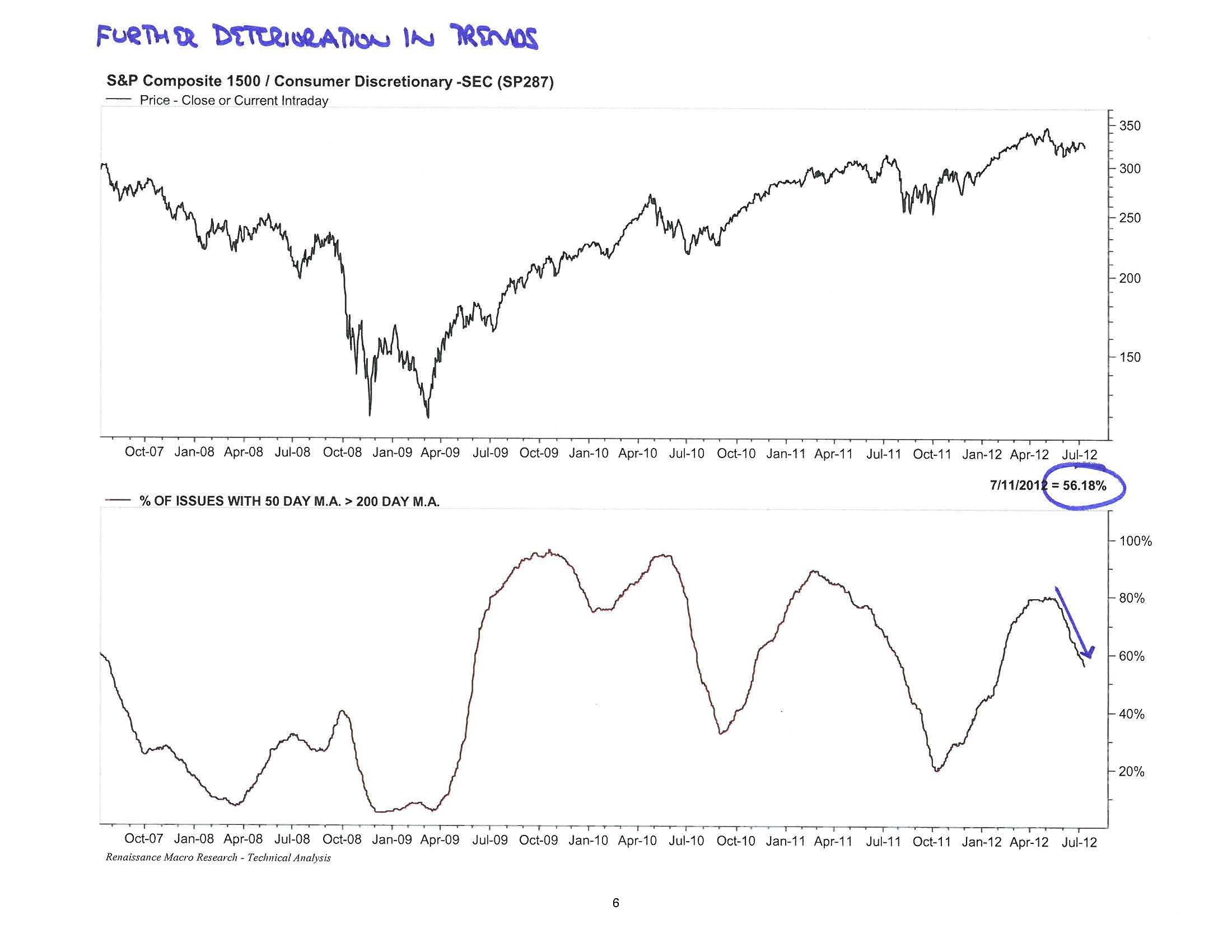 Consumer Discretionary Deep-Dive 07.12.12_Page_06