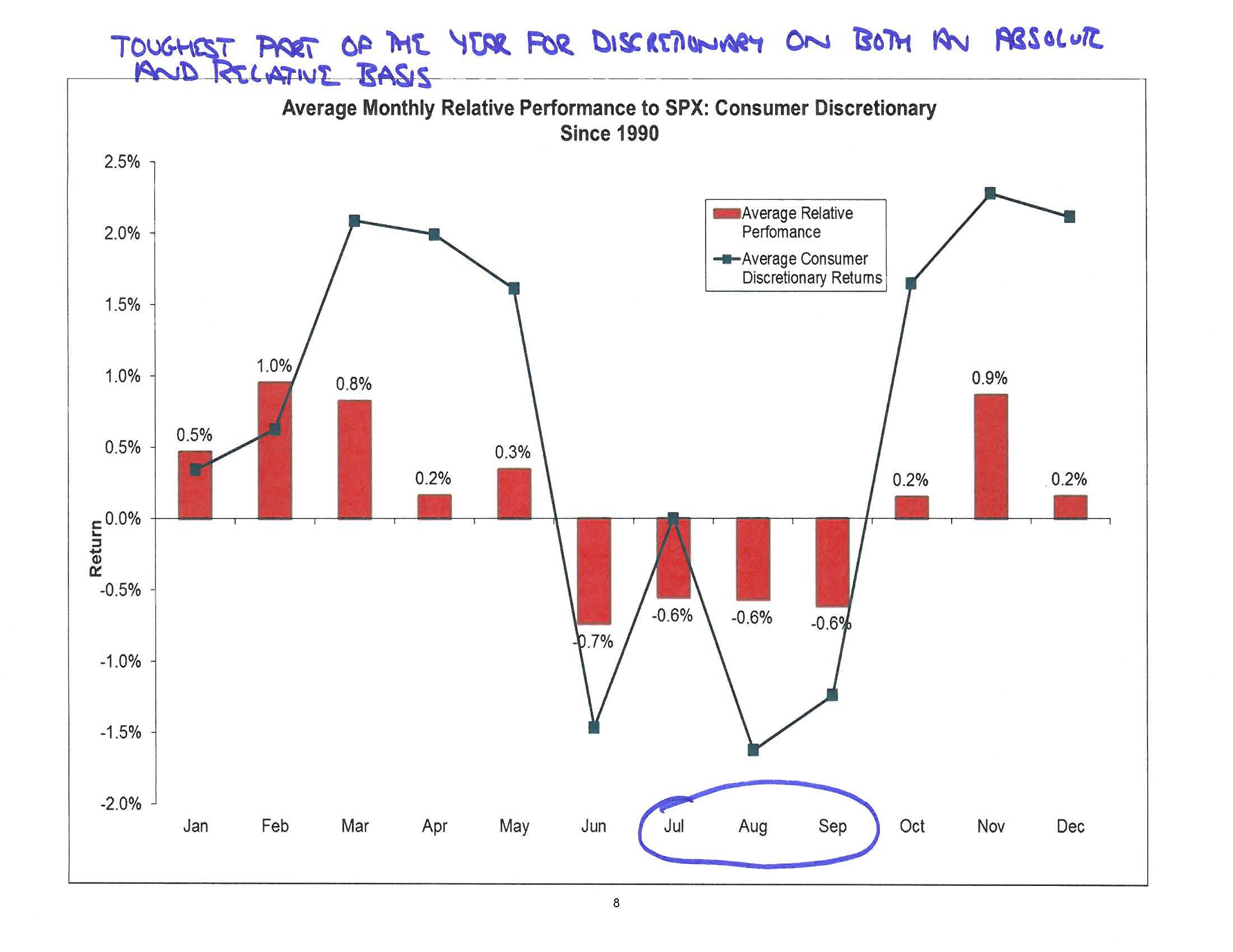 Consumer Discretionary Deep-Dive 07.12.12_Page_08