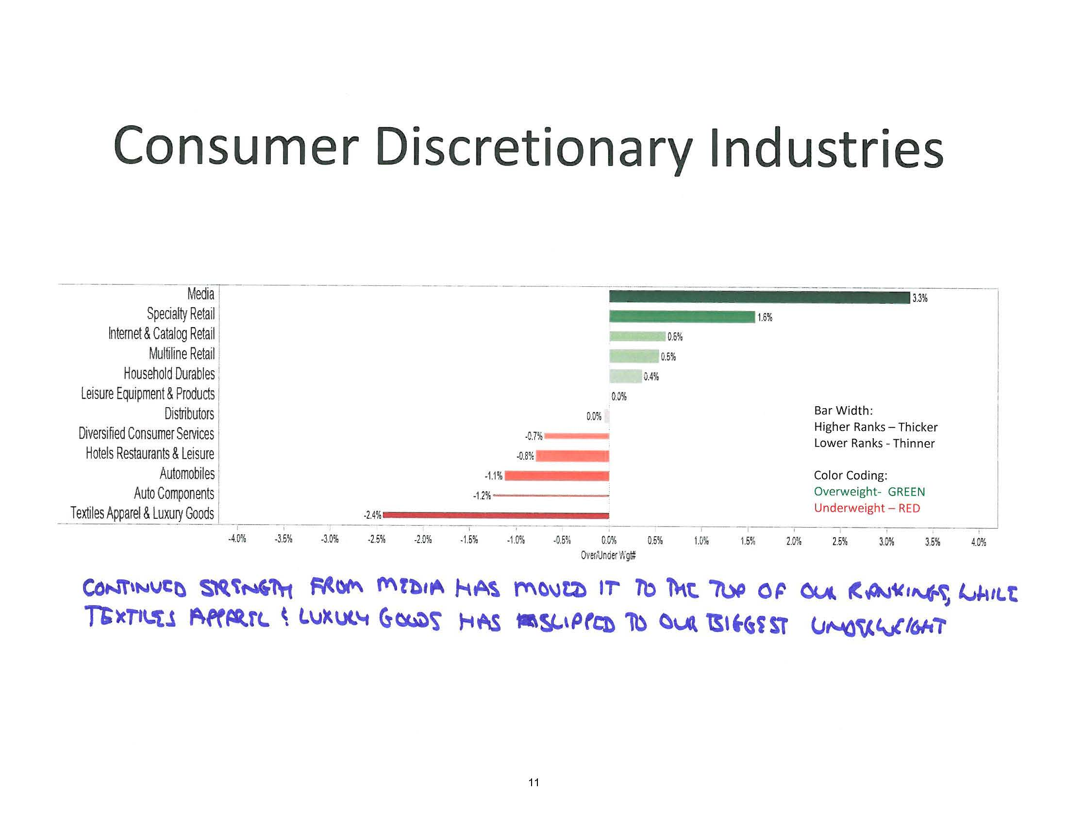 Consumer Discretionary Deep-Dive 07.12.12_Page_11