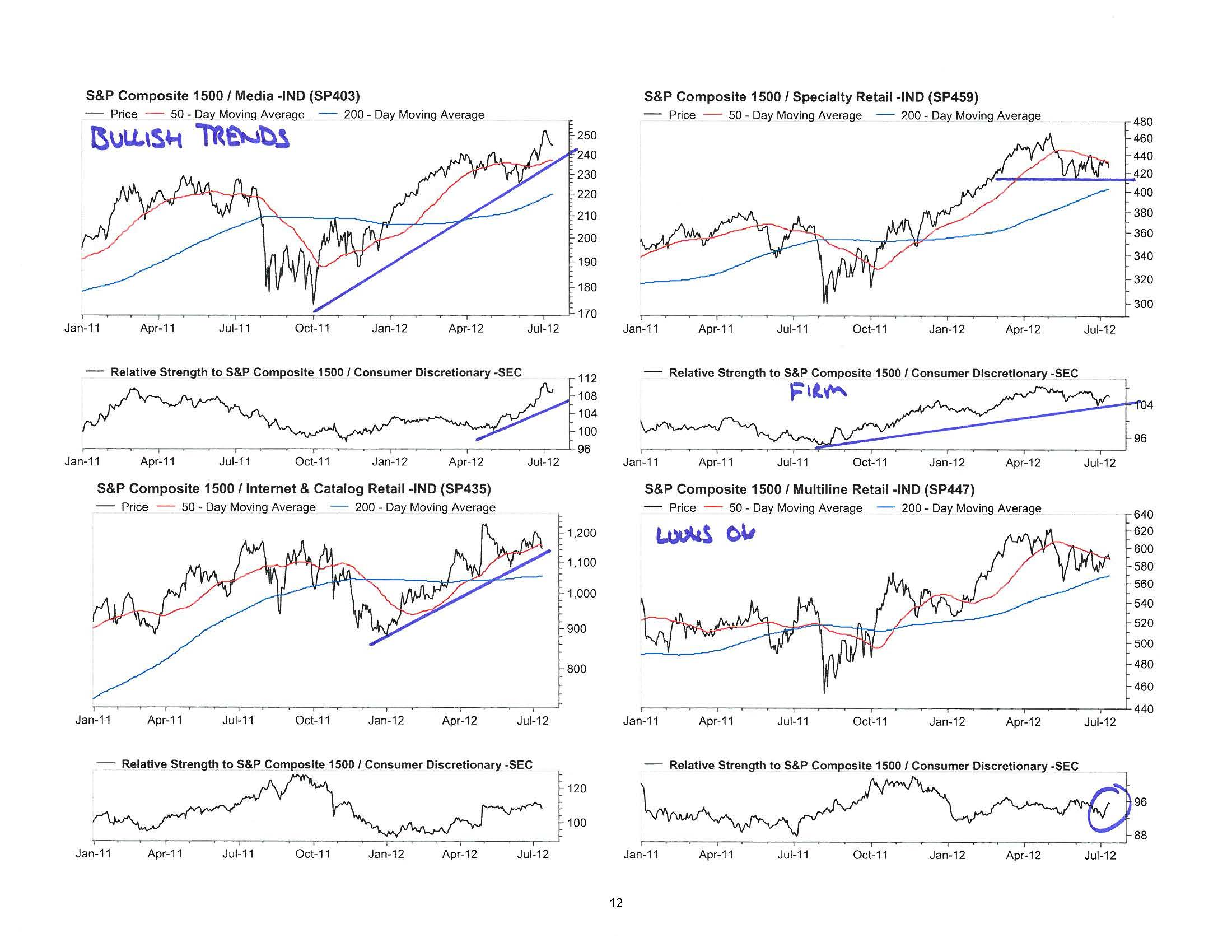 Consumer Discretionary Deep-Dive 07.12.12_Page_12