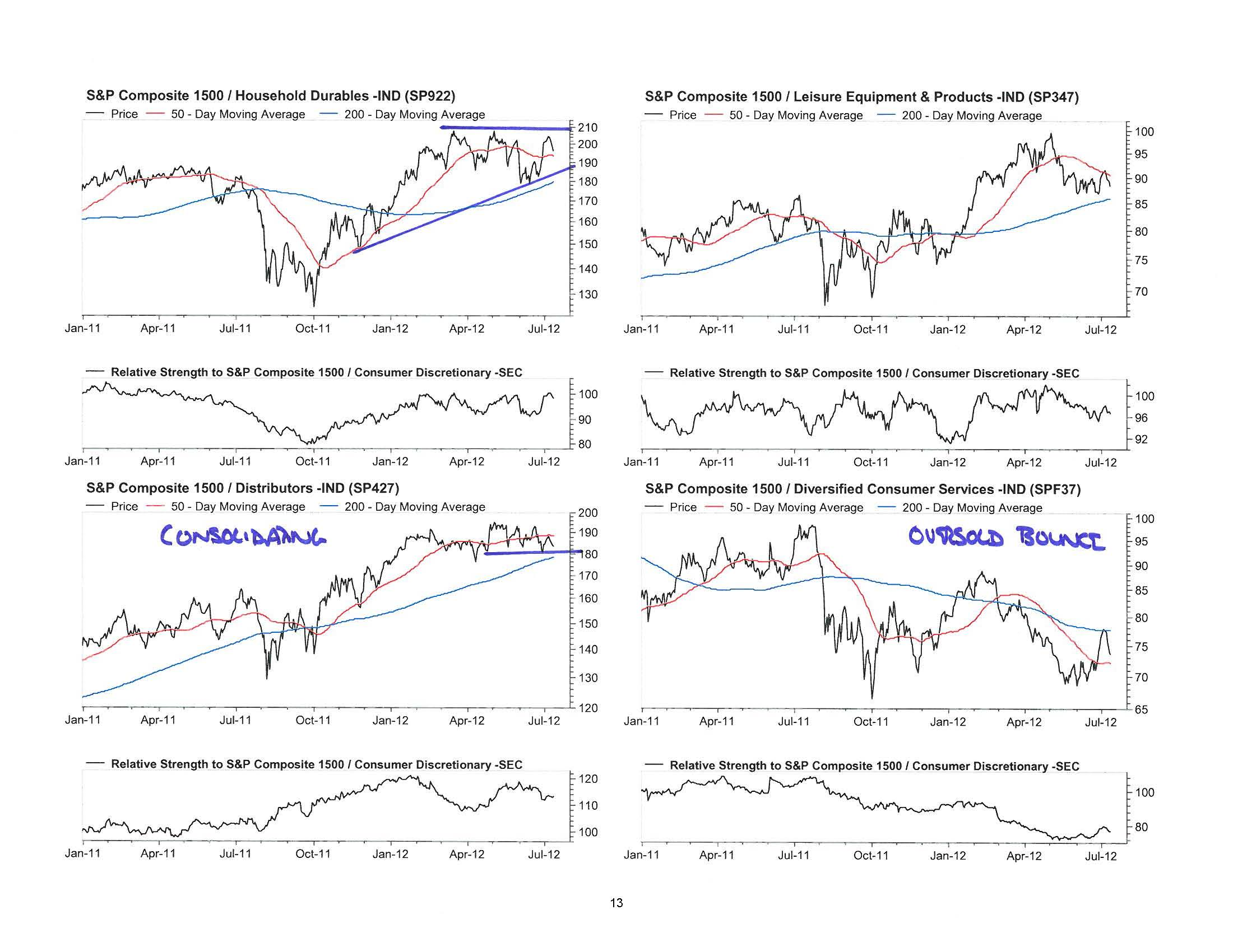 Consumer Discretionary Deep-Dive 07.12.12_Page_13