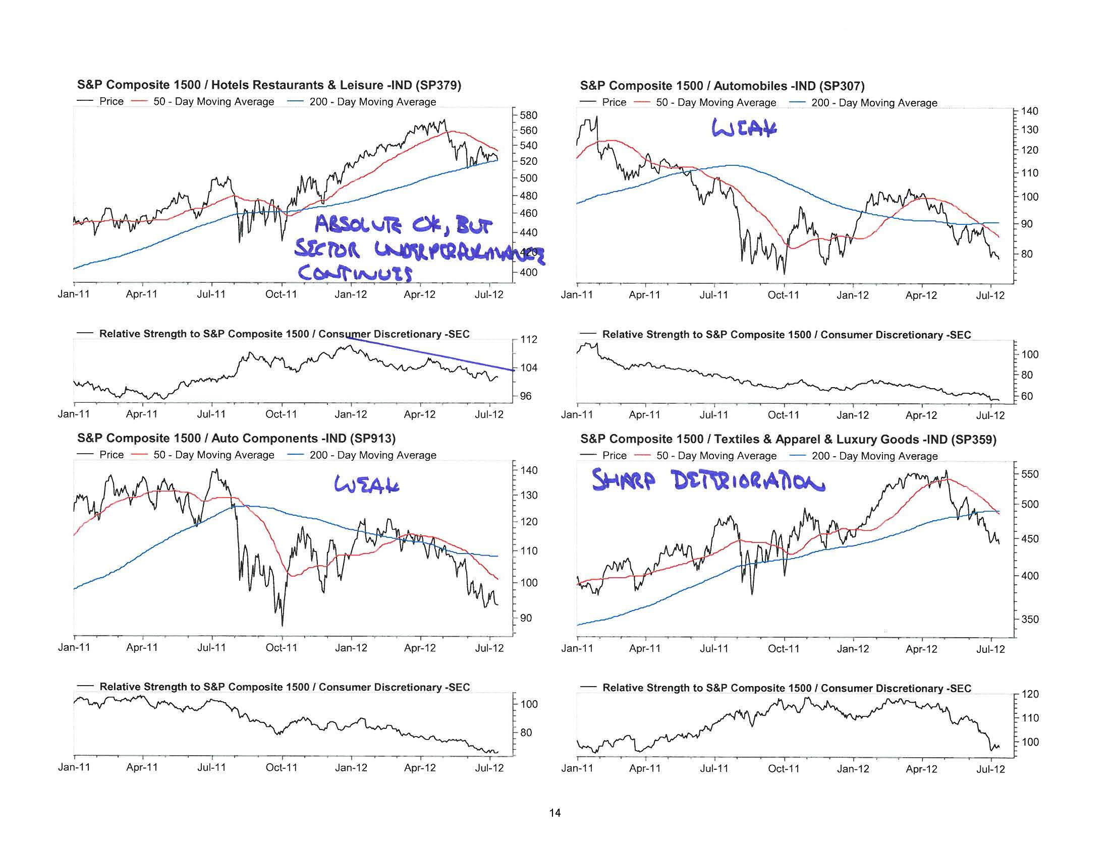 Consumer Discretionary Deep-Dive 07.12.12_Page_14