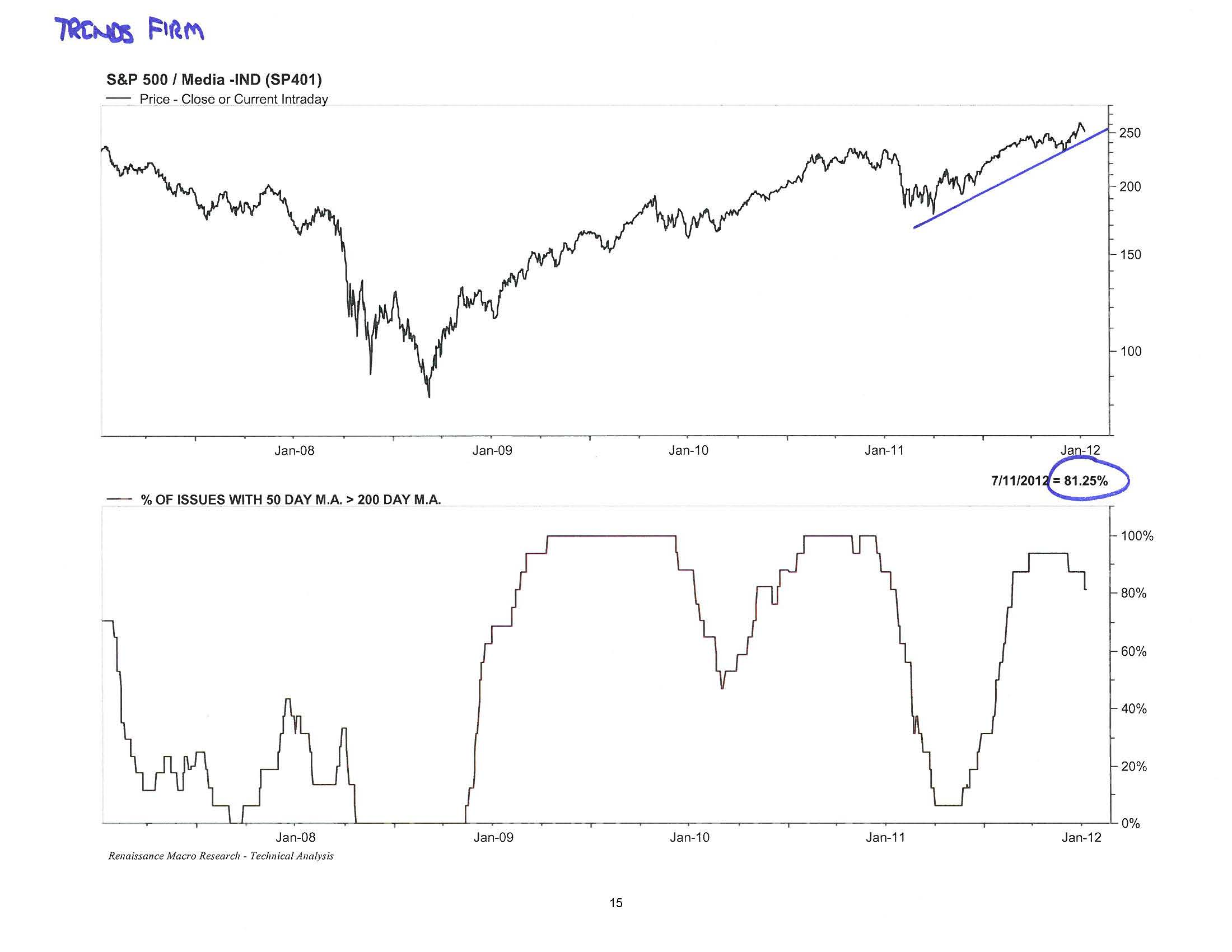 Consumer Discretionary Deep-Dive 07.12.12_Page_15