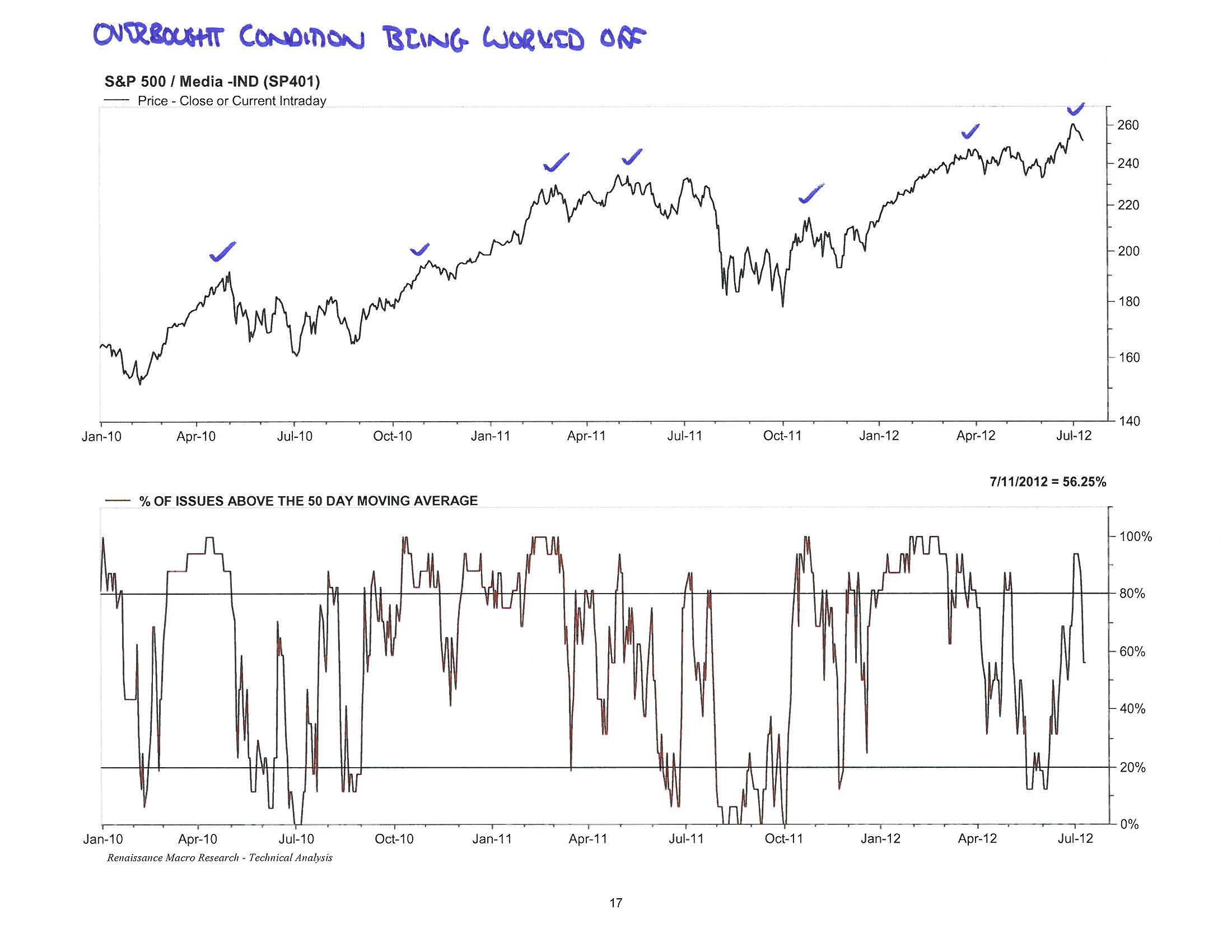 Consumer Discretionary Deep-Dive 07.12.12_Page_17