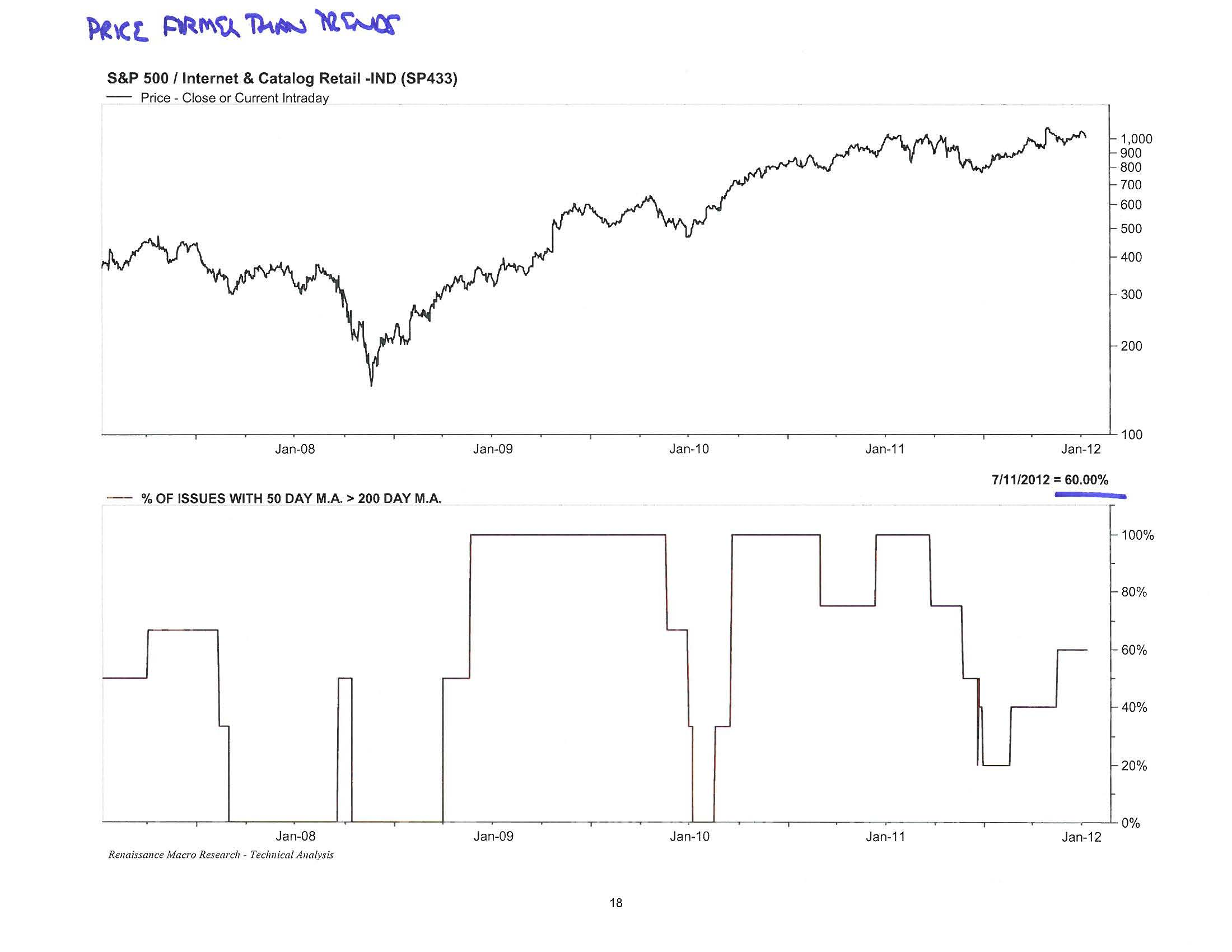 Consumer Discretionary Deep-Dive 07.12.12_Page_18