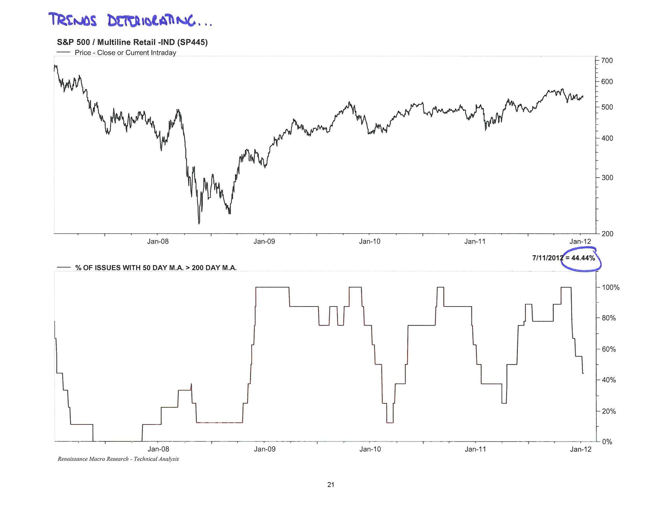 Consumer Discretionary Deep-Dive 07.12.12_Page_21