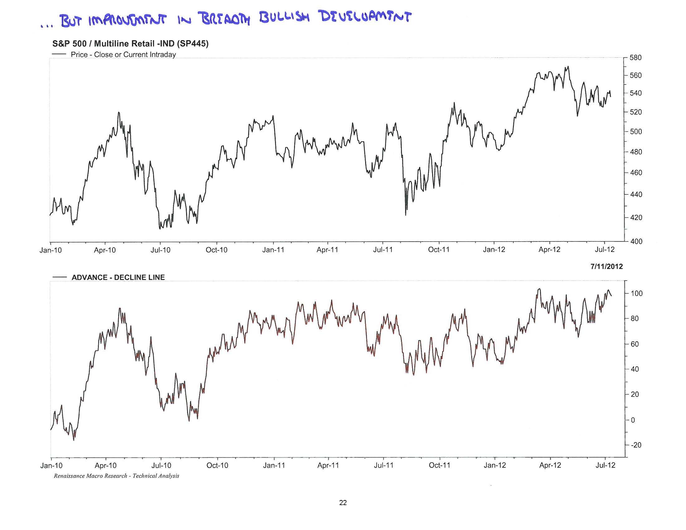 Consumer Discretionary Deep-Dive 07.12.12_Page_22
