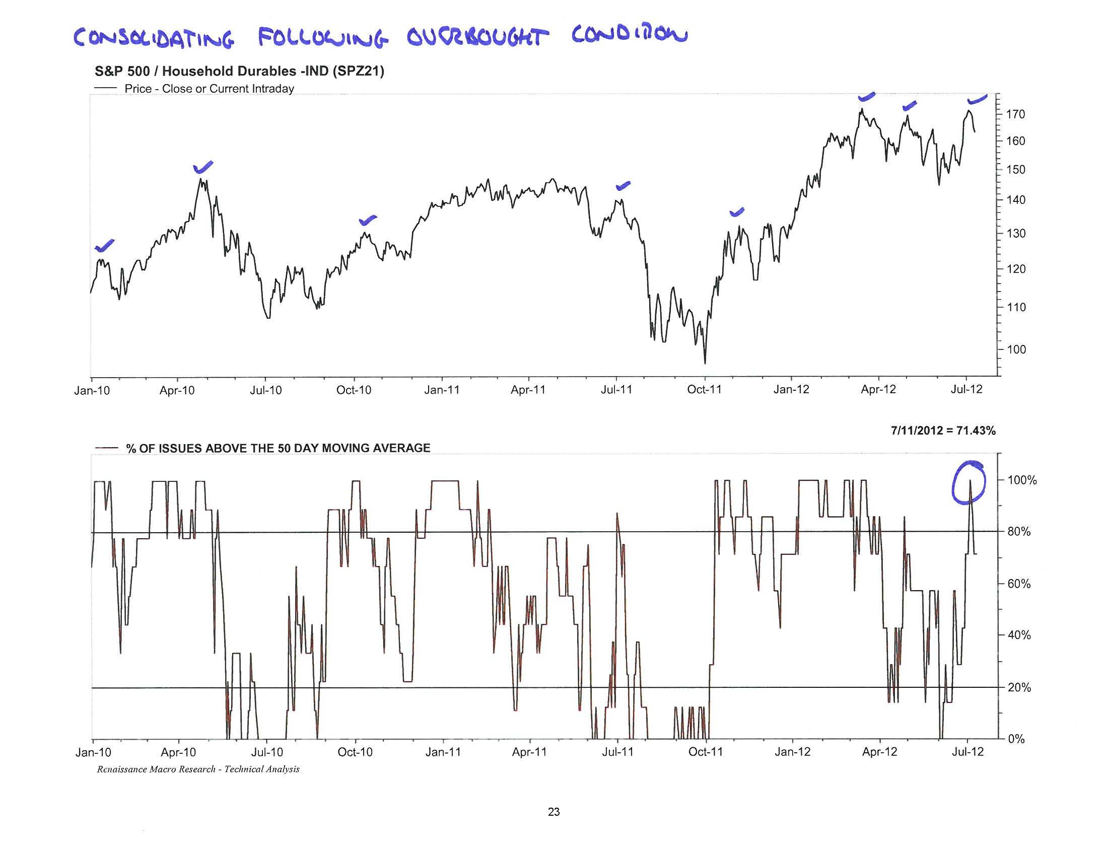 Consumer Discretionary Deep-Dive 07.12.12_Page_23