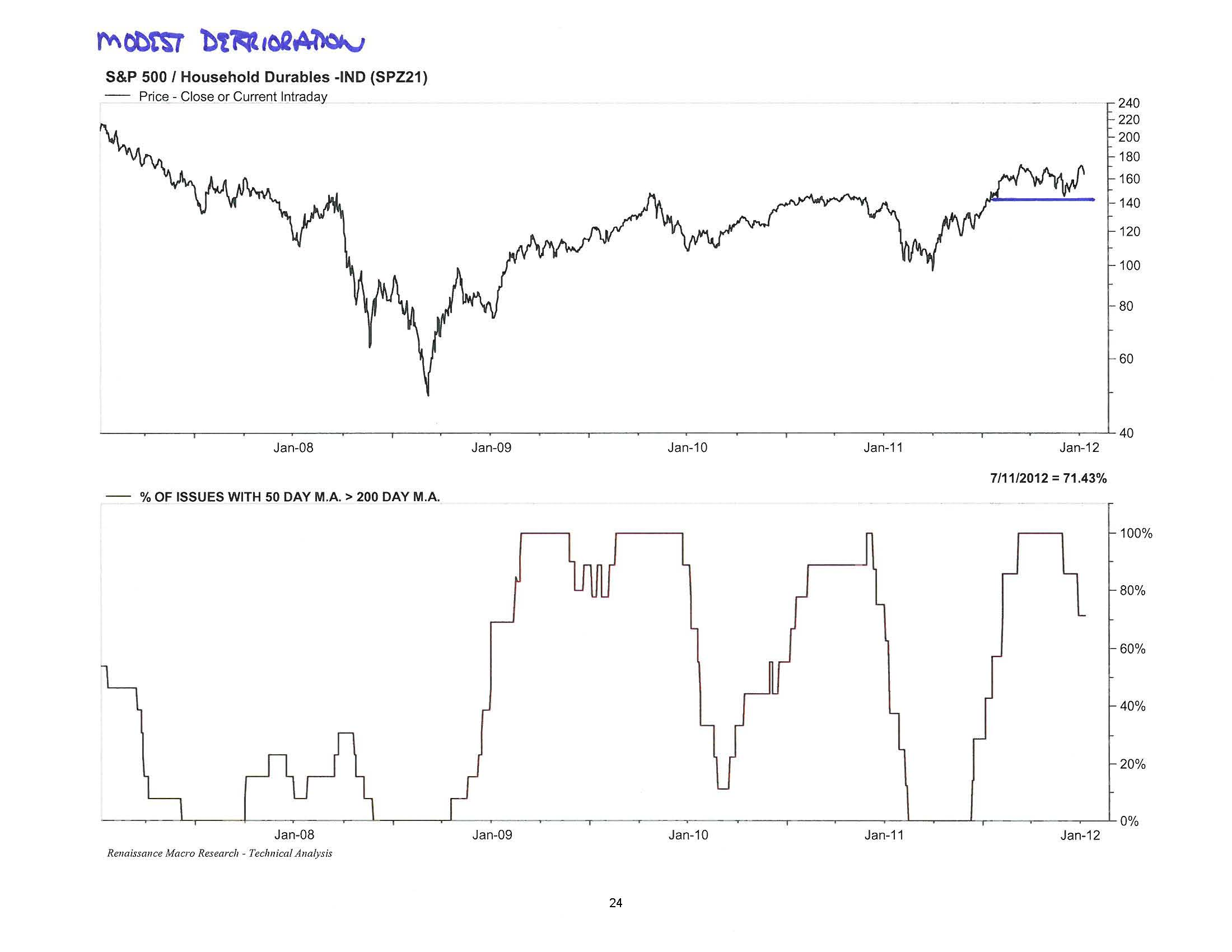 Consumer Discretionary Deep-Dive 07.12.12_Page_24