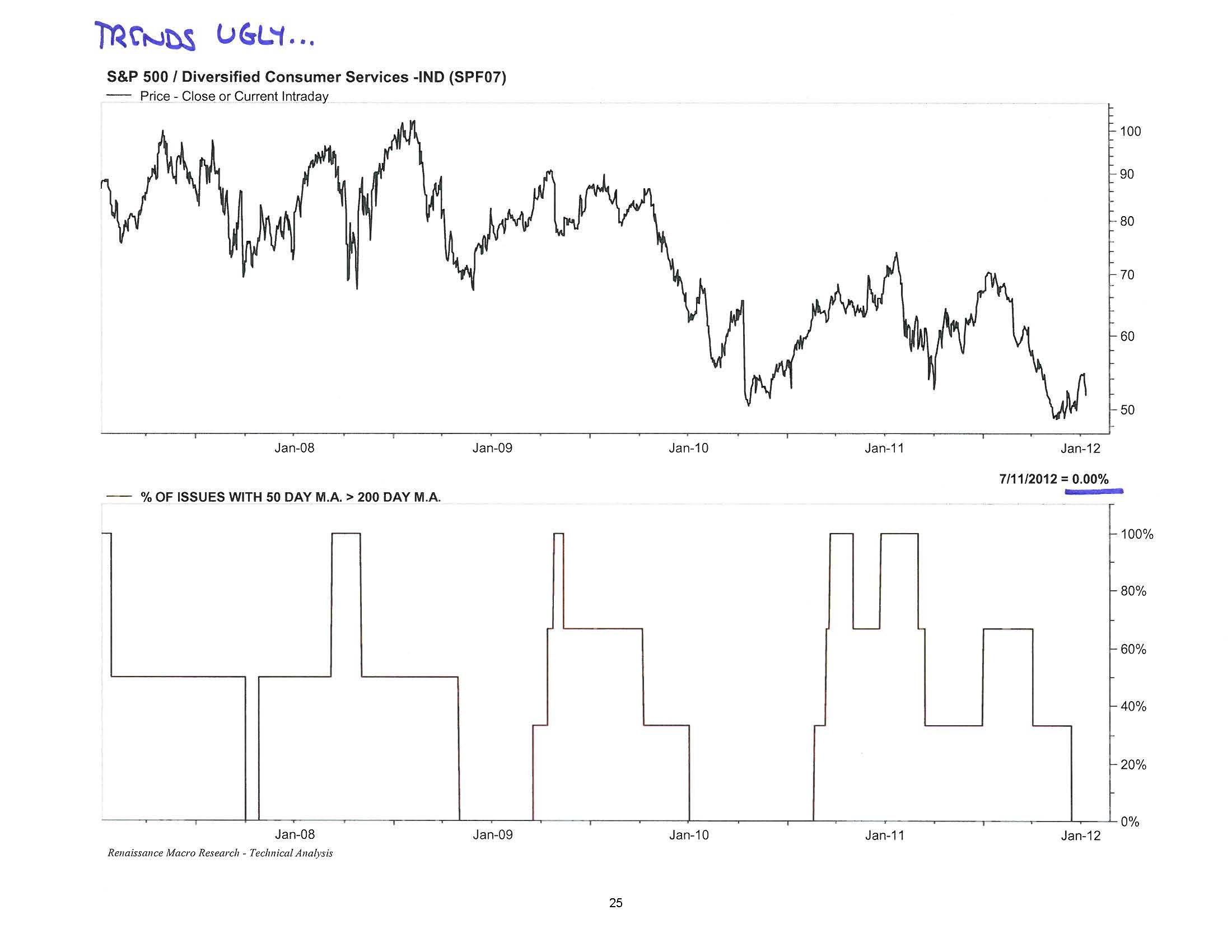 Consumer Discretionary Deep-Dive 07.12.12_Page_25