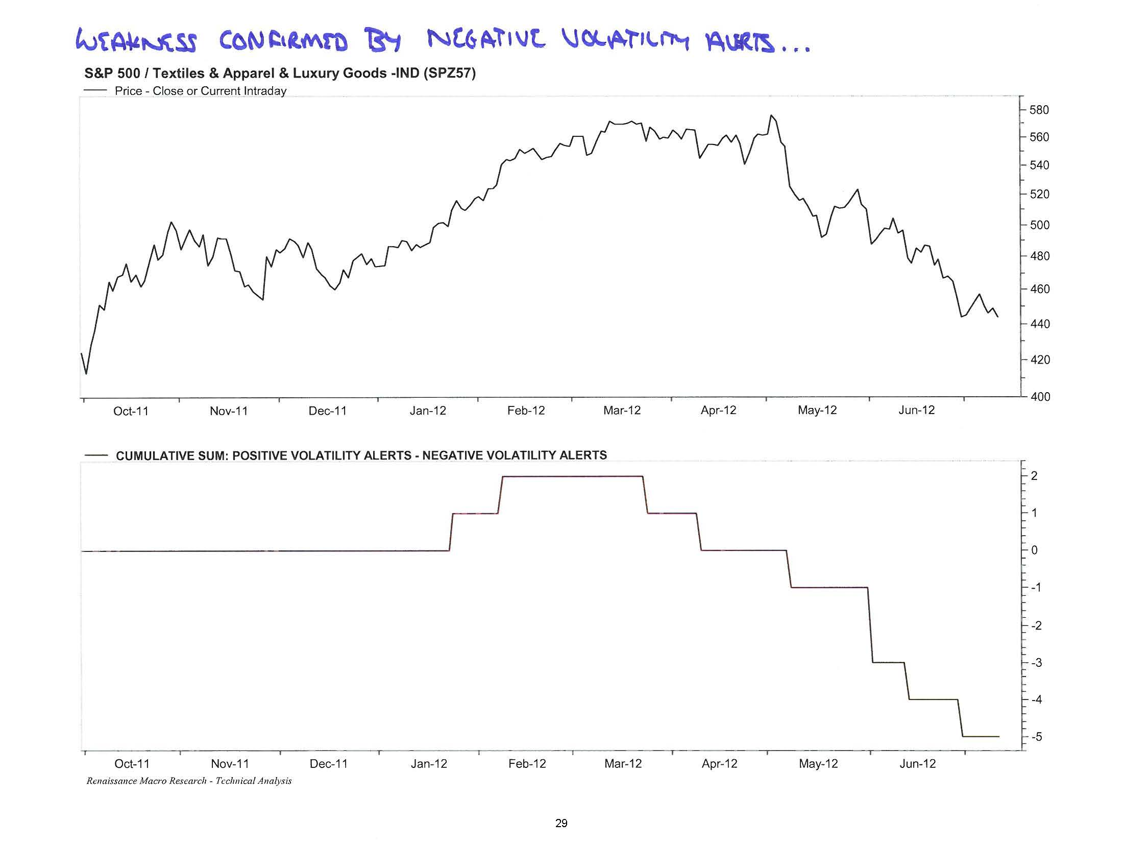 Consumer Discretionary Deep-Dive 07.12.12_Page_29