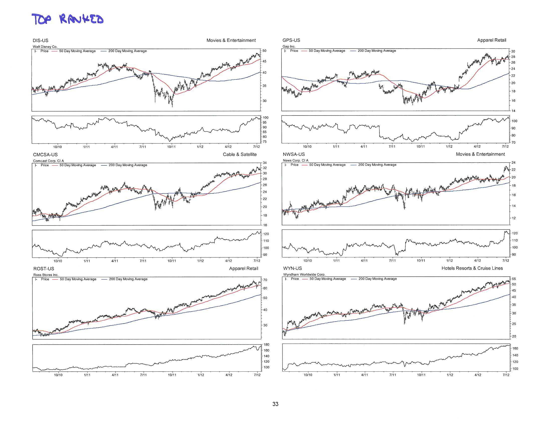 Consumer Discretionary Deep-Dive 07.12.12_Page_33