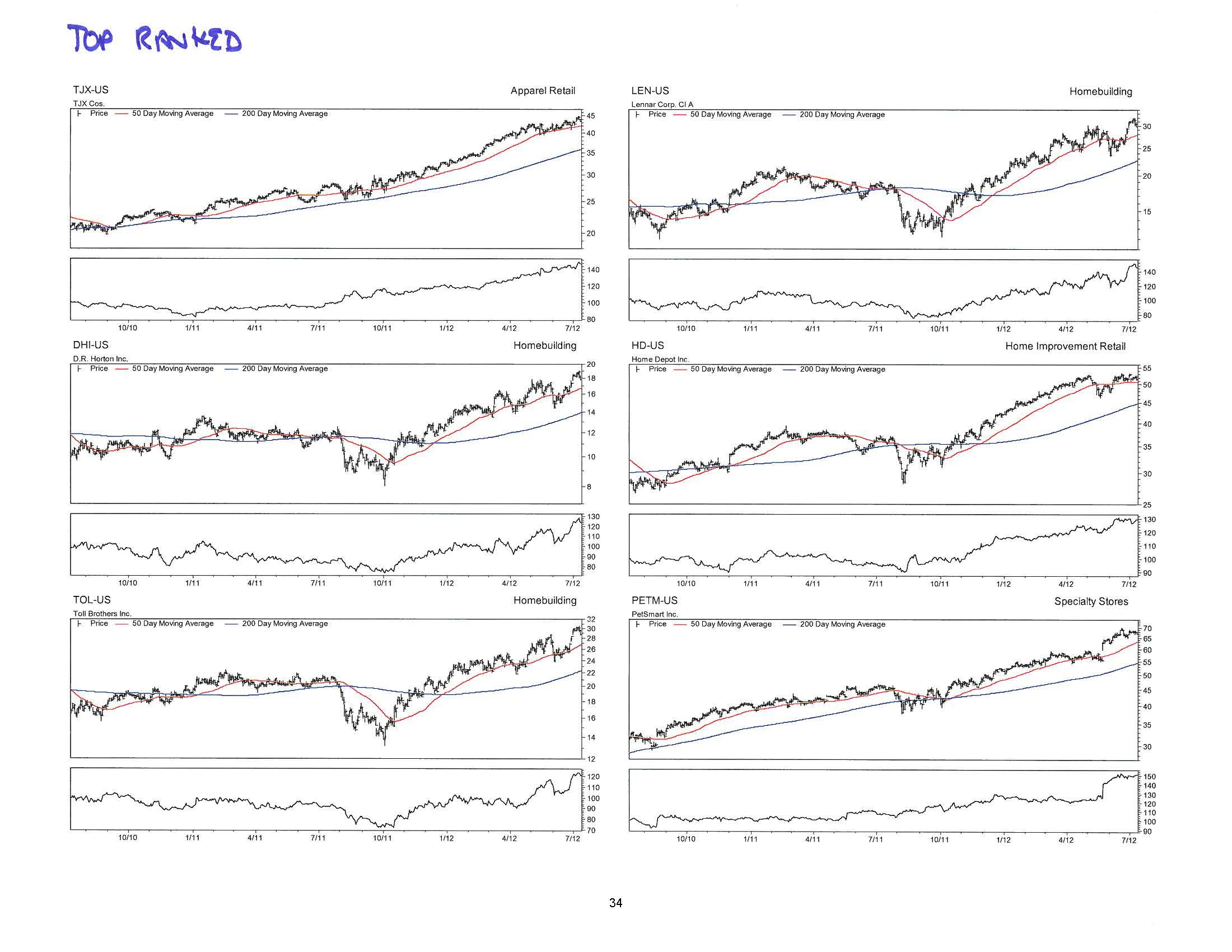 Consumer Discretionary Deep-Dive 07.12.12_Page_34