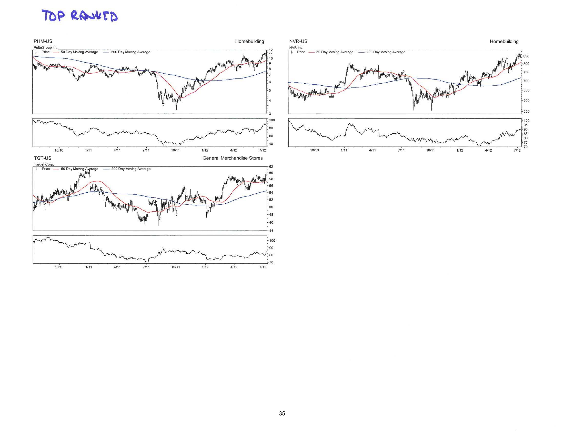 Consumer Discretionary Deep-Dive 07.12.12_Page_35