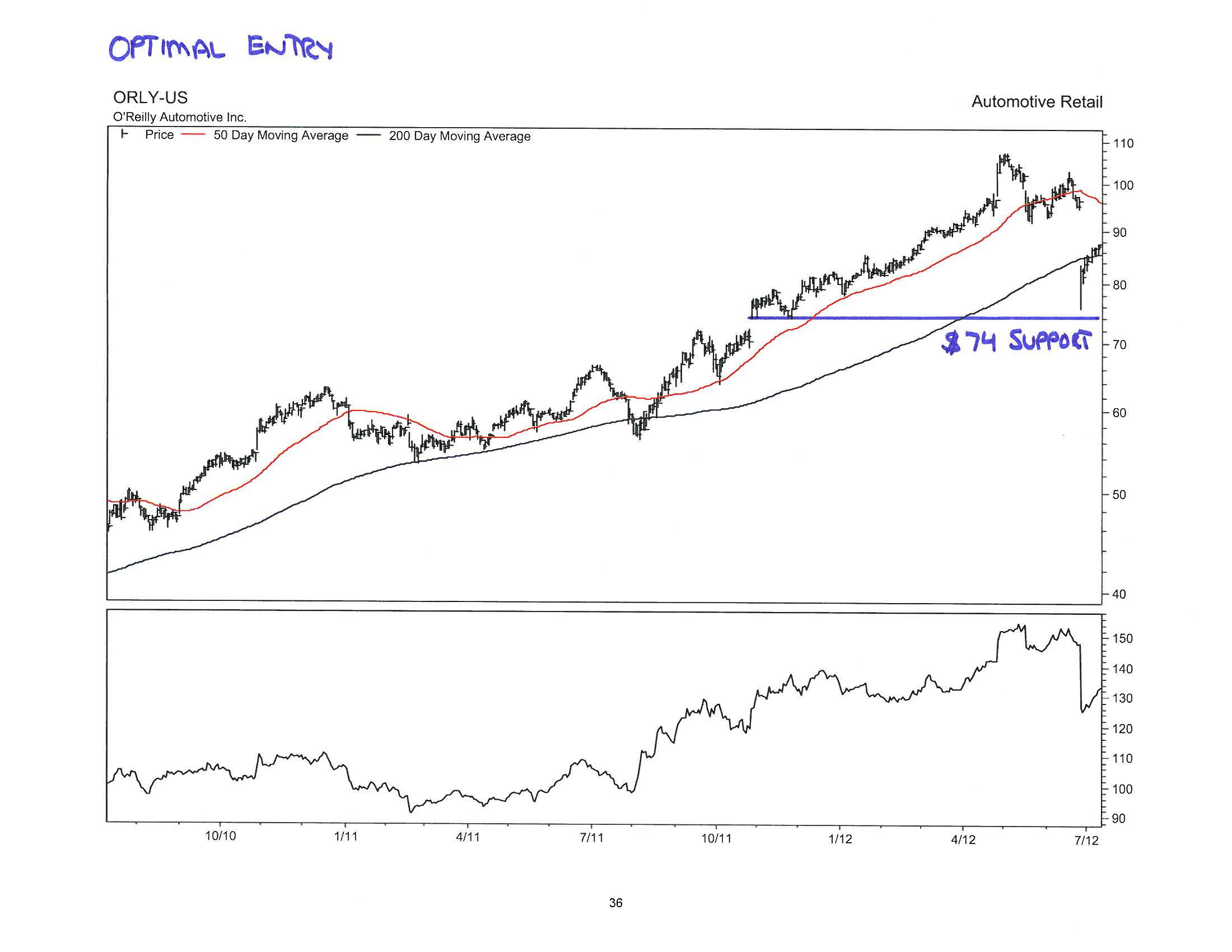 Consumer Discretionary Deep-Dive 07.12.12_Page_36