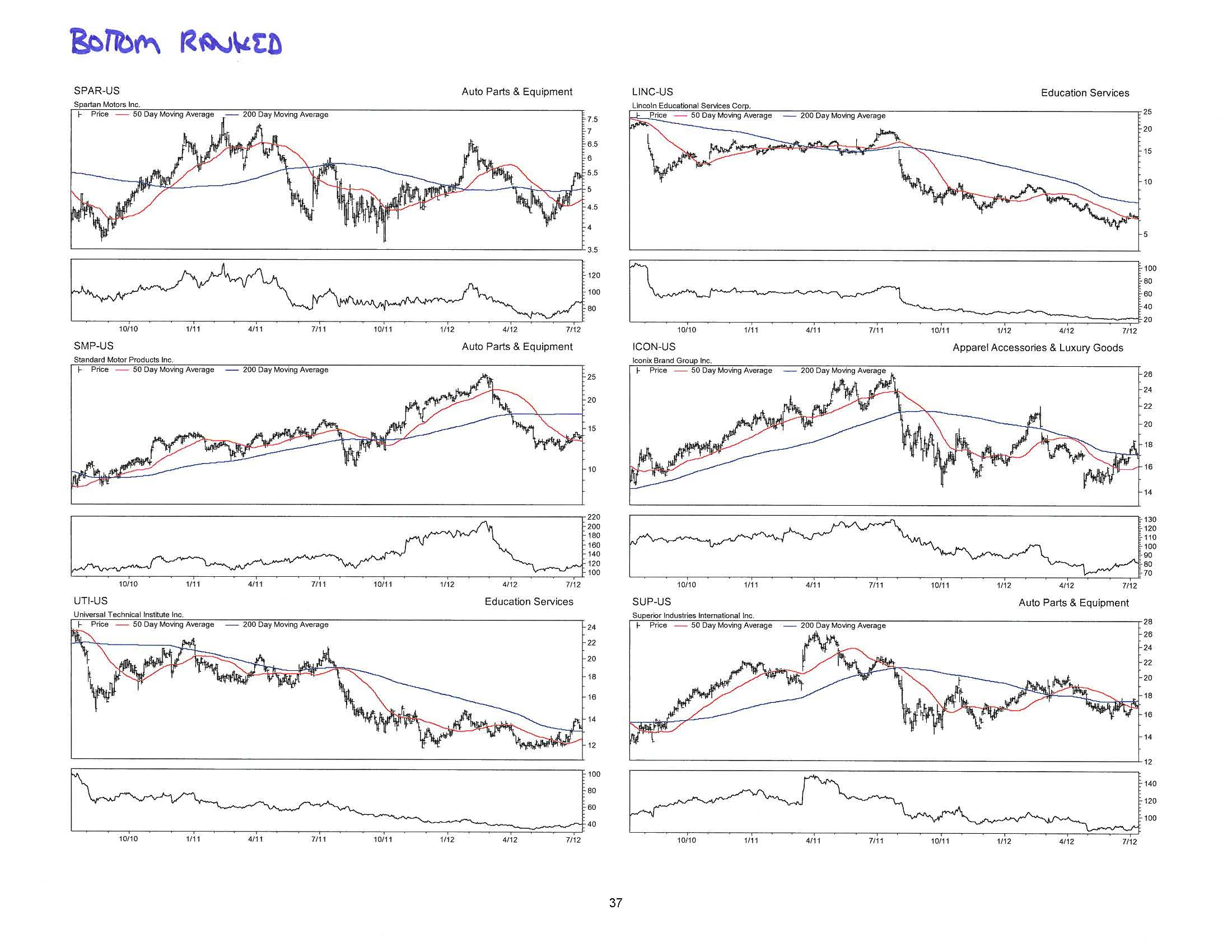 Consumer Discretionary Deep-Dive 07.12.12_Page_37