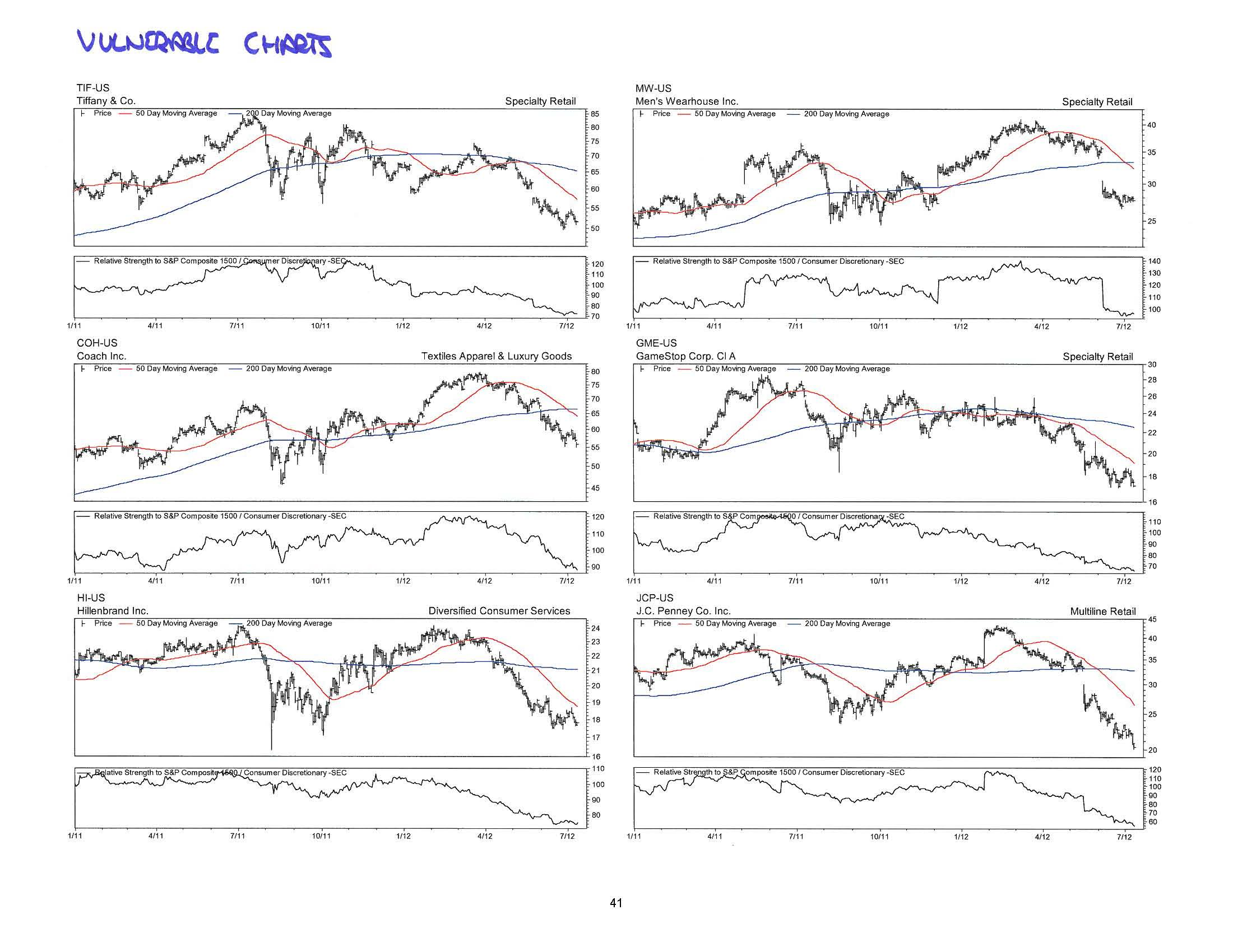 Consumer Discretionary Deep-Dive 07.12.12_Page_41