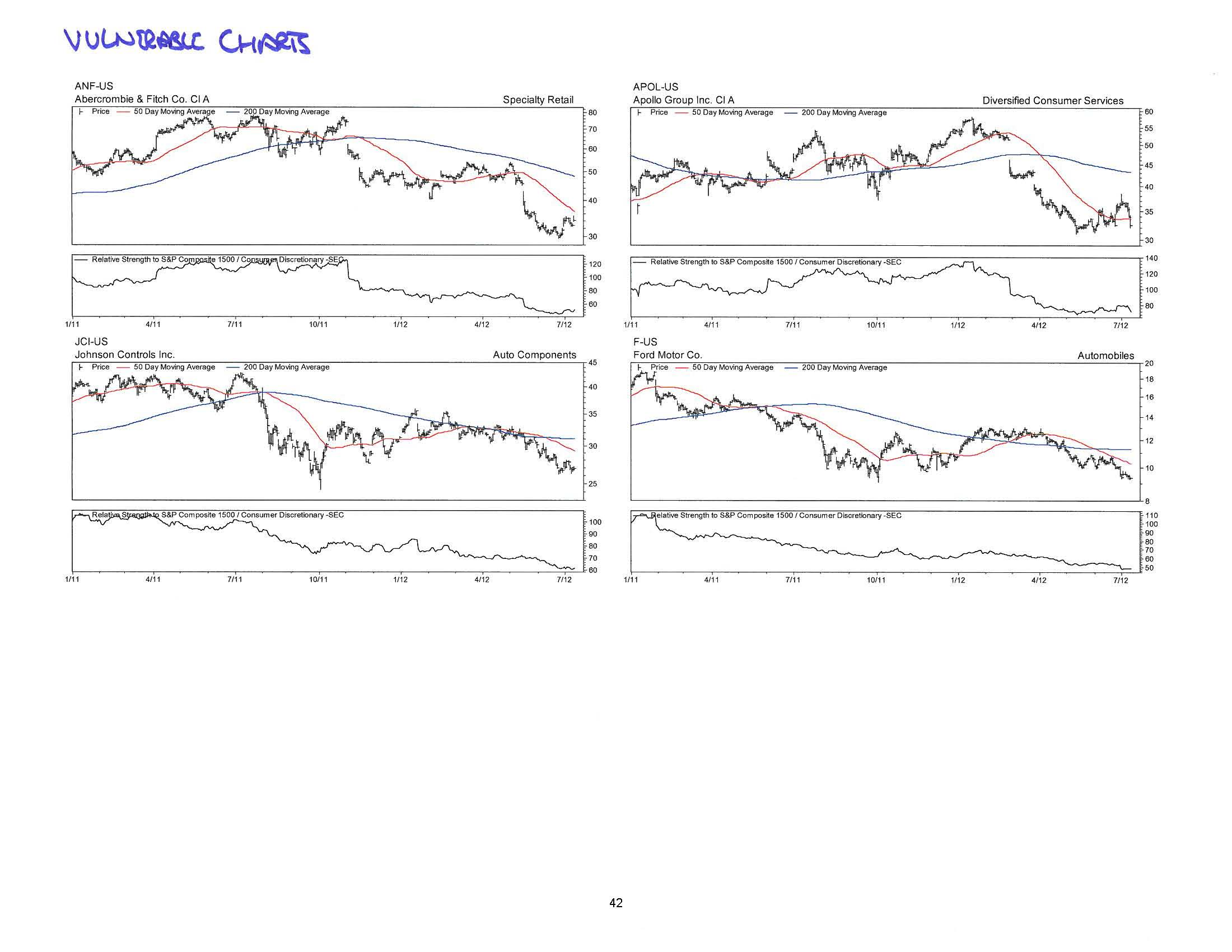 Consumer Discretionary Deep-Dive 07.12.12_Page_42