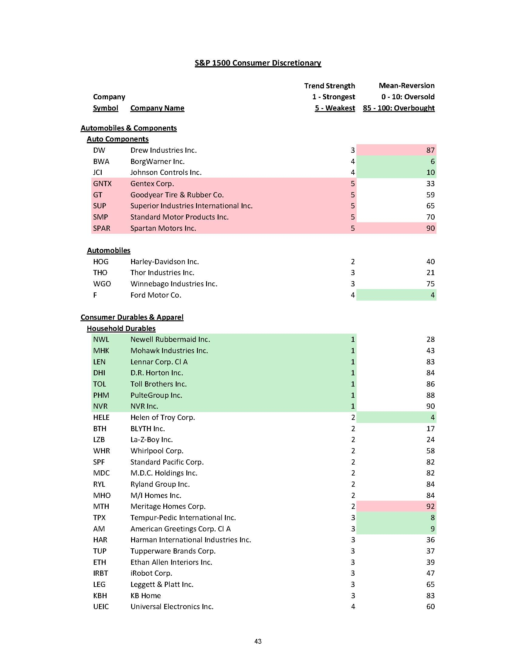 Consumer Discretionary Deep-Dive 07.12.12_Page_43