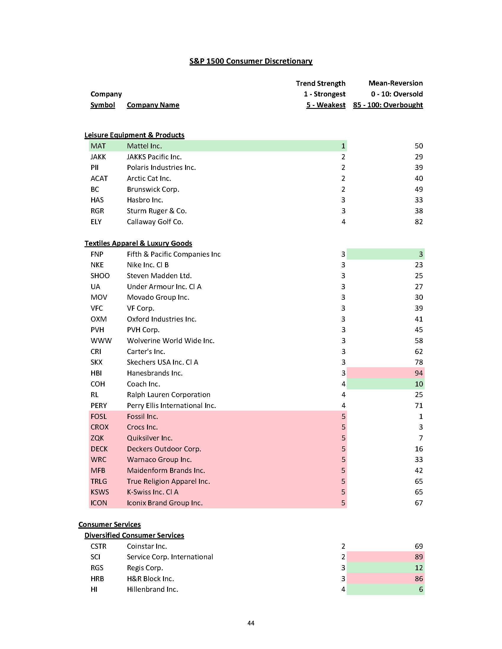 Consumer Discretionary Deep-Dive 07.12.12_Page_44