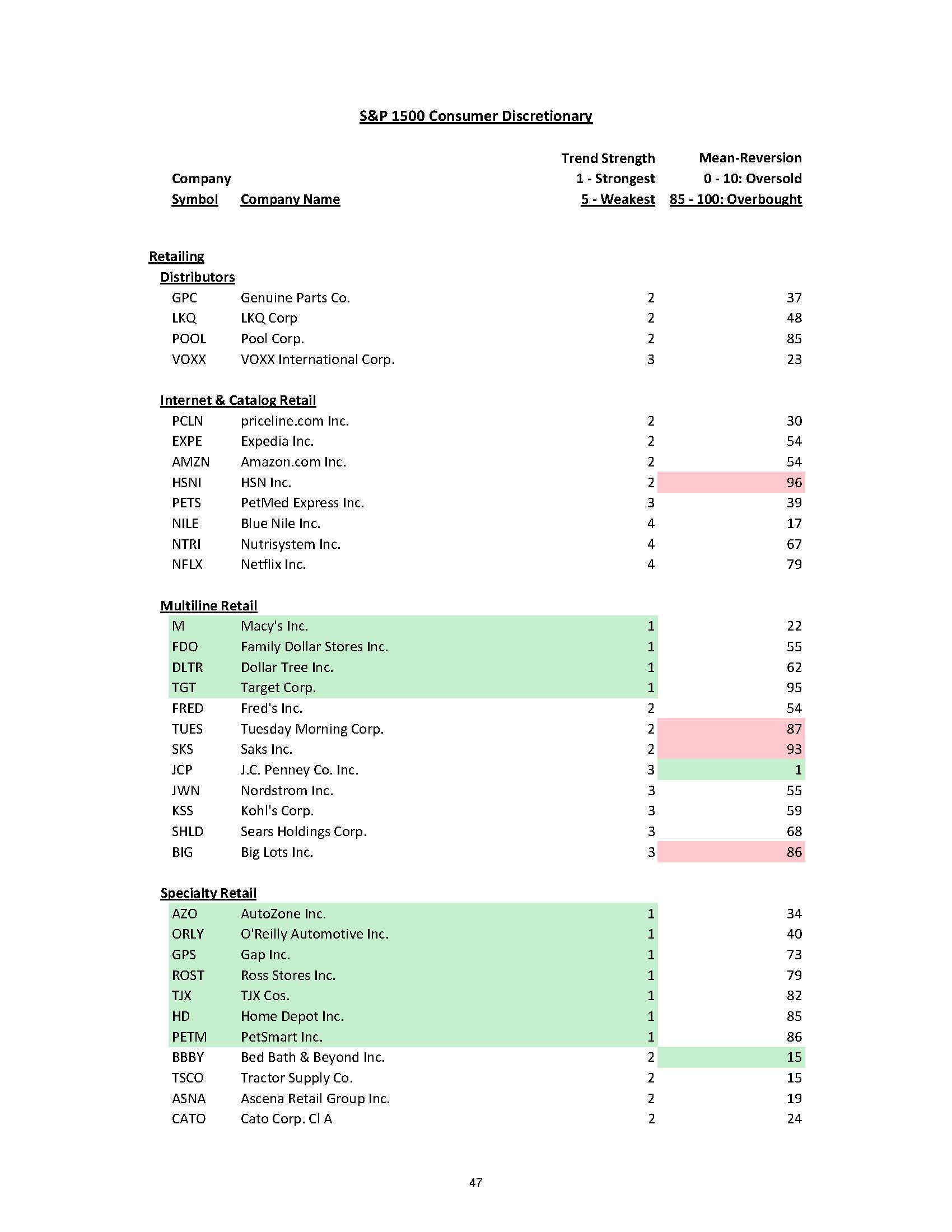 Consumer Discretionary Deep-Dive 07.12.12_Page_47