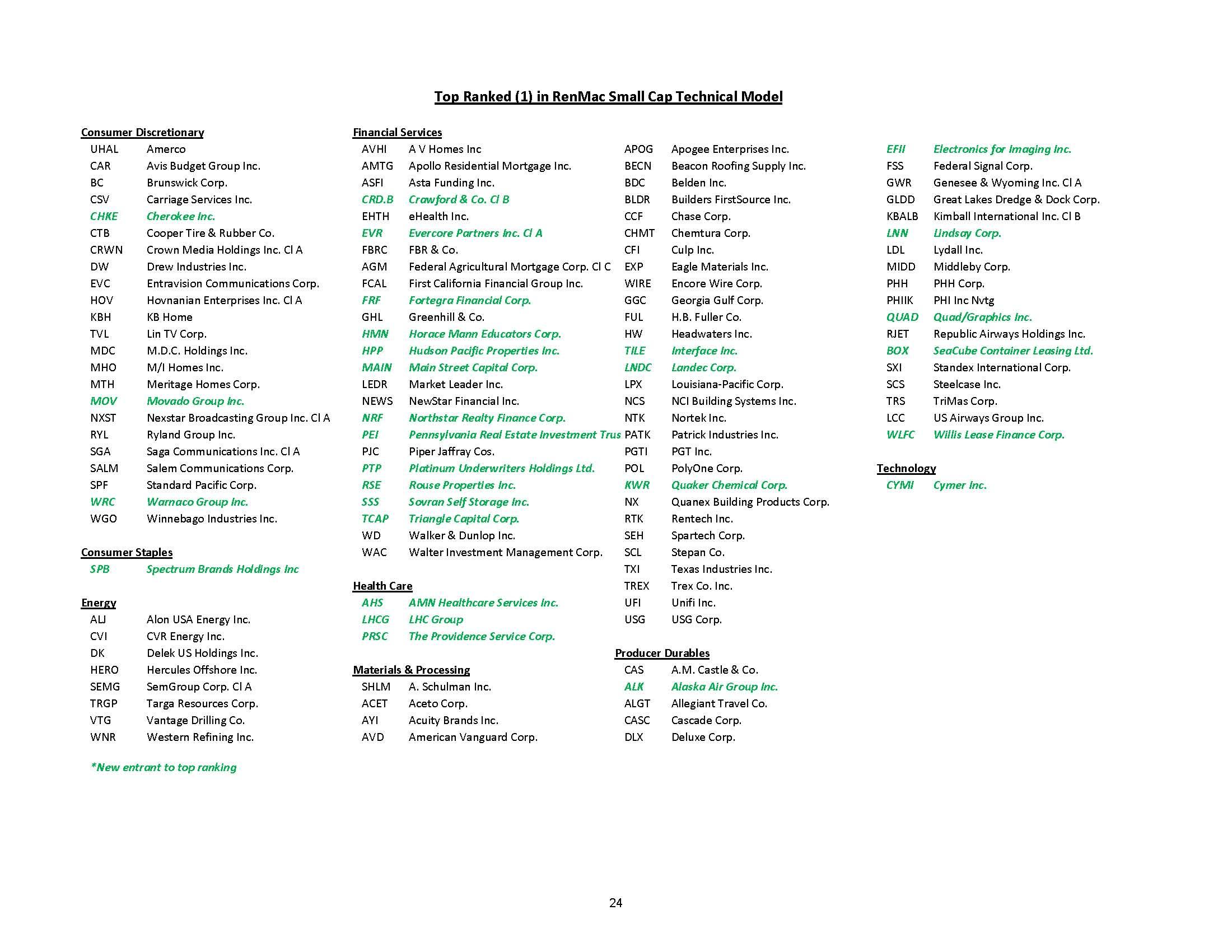 SmallCap01232013_Page_24
