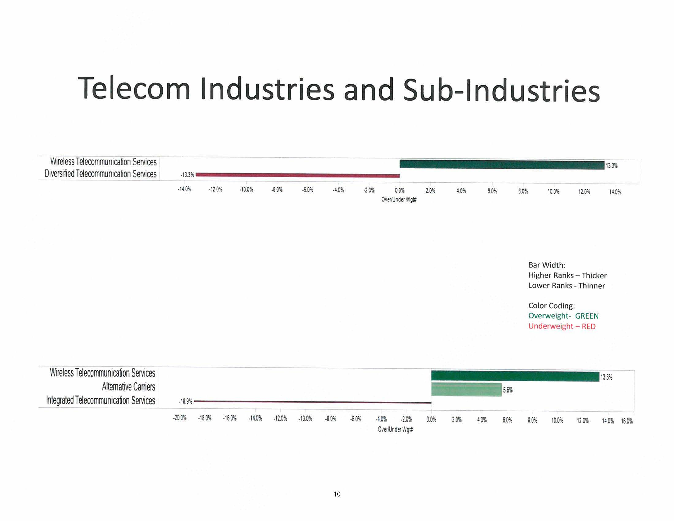 Telecom Deep-Dive 10.10.13_Page_10