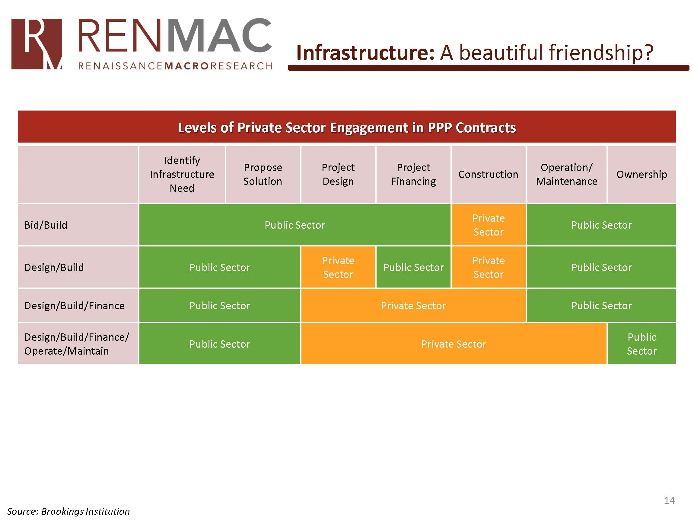 RenMac 2015 Outlook Call_Page_14