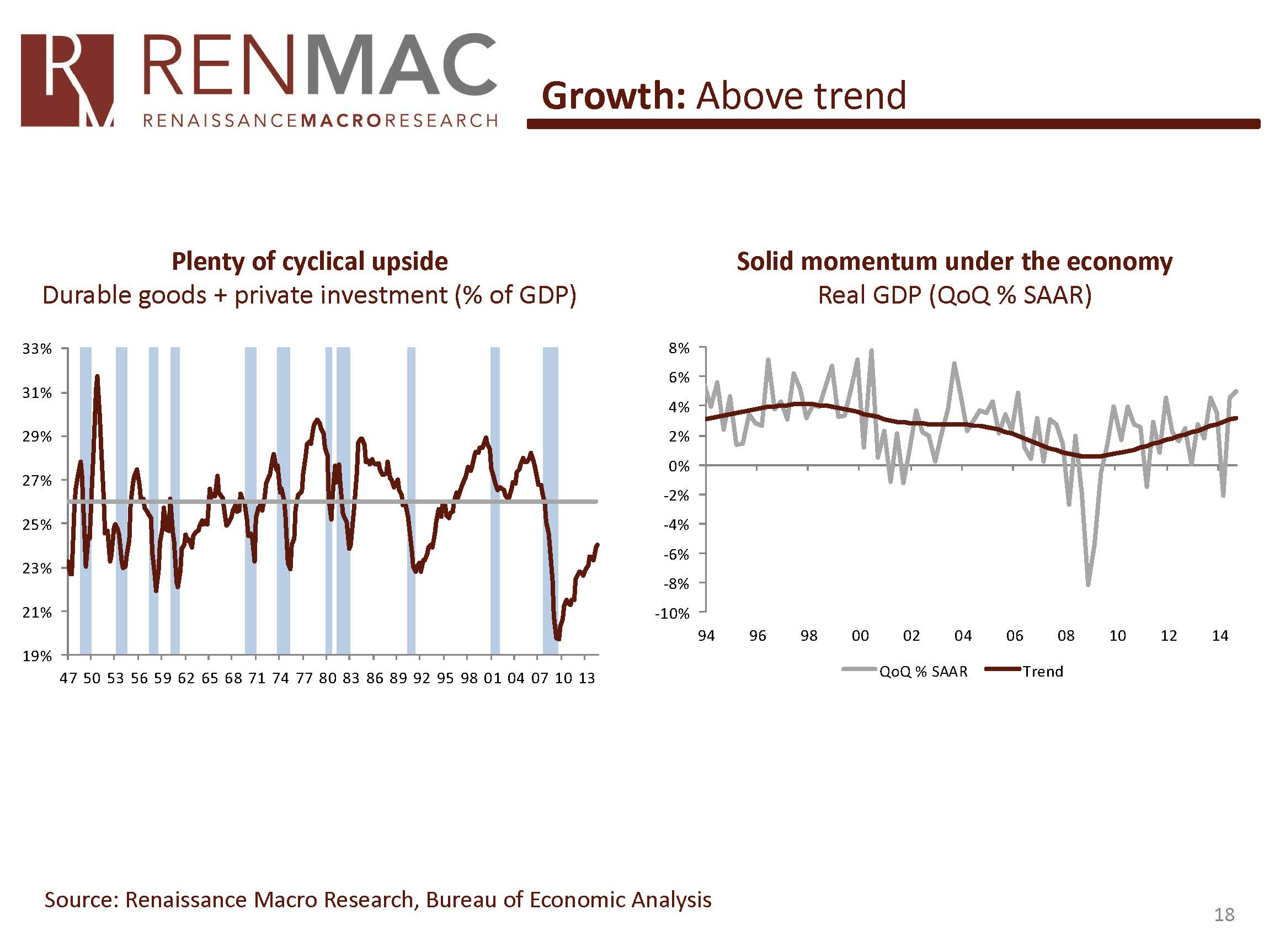 RenMac 2015 Outlook Call_Page_18