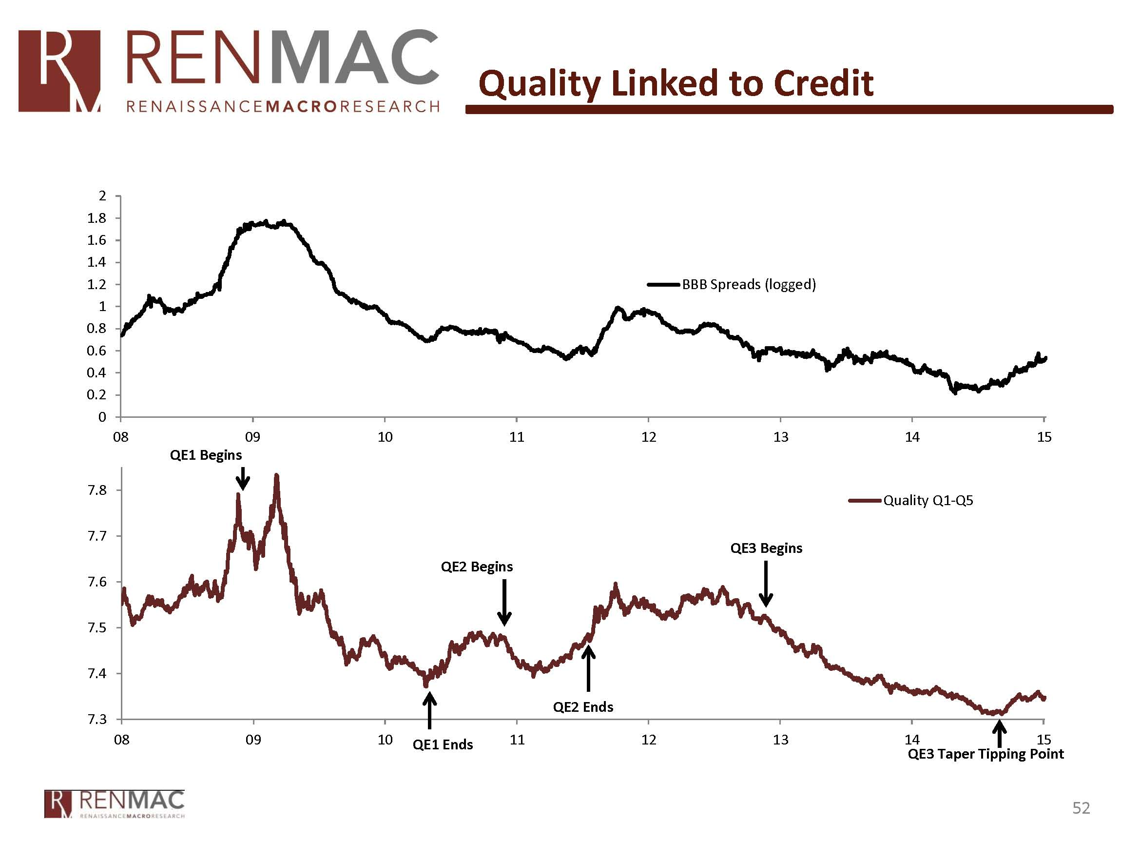 RenMac 2015 Outlook Call_Page_52